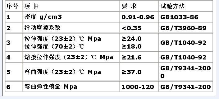 安徽中源管业有限公司mpp电力管物理特性有哪些